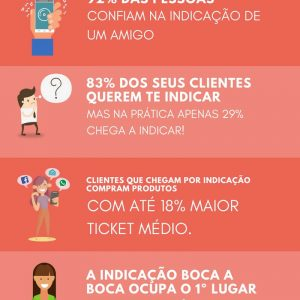 infografico - estatisticas do marketing boca a boca