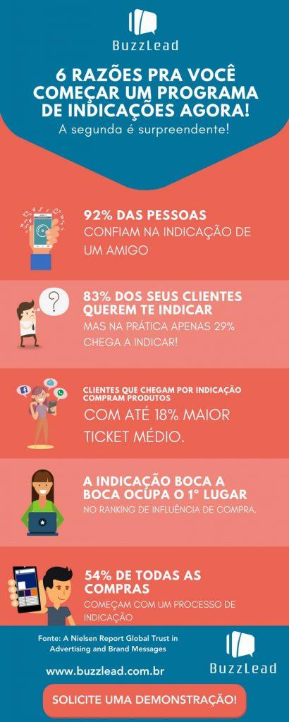 infografico - estatisticas do marketing boca a boca