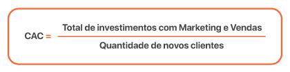 cac_marketing_de_indicacao