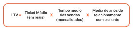ltv_marketing_de_indicacao